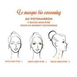 face mask treatment diagram